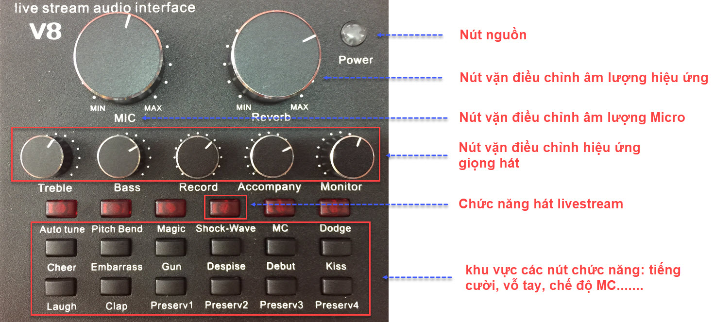 Combo Sound Card Hát LiveStream